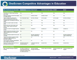 Comparision with OneScreen
